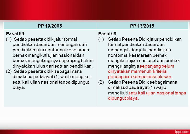 PP 19/2005PP 13/2015 Pasal 69 (1) Setiap peserta didik jalur formal pendidikan dasar dan menengah dan pendidikan jalur nonformal kesetaraan berhak men