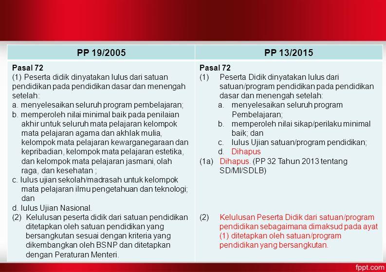PP 19/2005PP 13/2015 Pasal 72 (1) Peserta didik dinyatakan lulus dari satuan pendidikan pada pendidikan dasar dan menengah setelah: a. menyelesaikan s