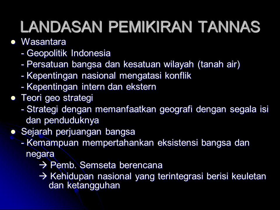 LANDASAN PEMIKIRAN TANNAS Wasantara Wasantara - Geopolitik Indonesia - Persatuan bangsa dan kesatuan wilayah (tanah air) - Kepentingan nasional mengatasi konflik - Kepentingan intern dan ekstern Teori geo strategi Teori geo strategi - Strategi dengan memanfaatkan geografi dengan segala isi dan penduduknya dan penduduknya Sejarah perjuangan bangsa Sejarah perjuangan bangsa - Kemampuan mempertahankan eksistensi bangsa dan negara negara  Pemb.