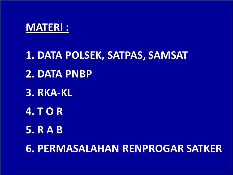 SELAMAT DATANG PEJABAT FUNGREN - BENSATKER - OPERATOR SATKER JAJARAN POLDA JATIM DALAM ACARA : SUN KONSEP RKA-KL, TOR & RAB T.A.2013 (BAHAN SUN PAGU D