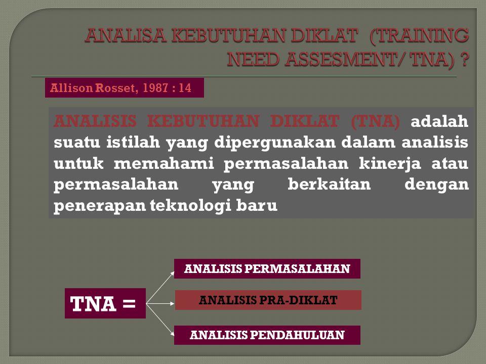 ANALISIS KEBUTUHAN DIKLAT (TNA) adalah suatu istilah yang dipergunakan dalam analisis untuk memahami permasalahan kinerja atau permasalahan yang berka