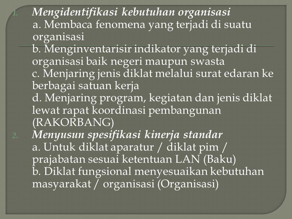 1. Mengidentifikasi kebutuhan organisasi a. Membaca fenomena yang terjadi di suatu organisasi b. Menginventarisir indikator yang terjadi di organisasi
