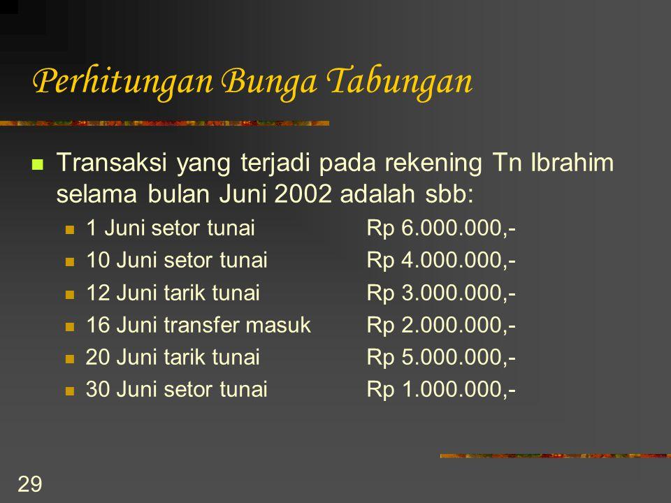 29 Perhitungan Bunga Tabungan Transaksi yang terjadi pada rekening Tn Ibrahim selama bulan Juni 2002 adalah sbb: 1 Juni setor tunaiRp 6.000.000,- 10 J