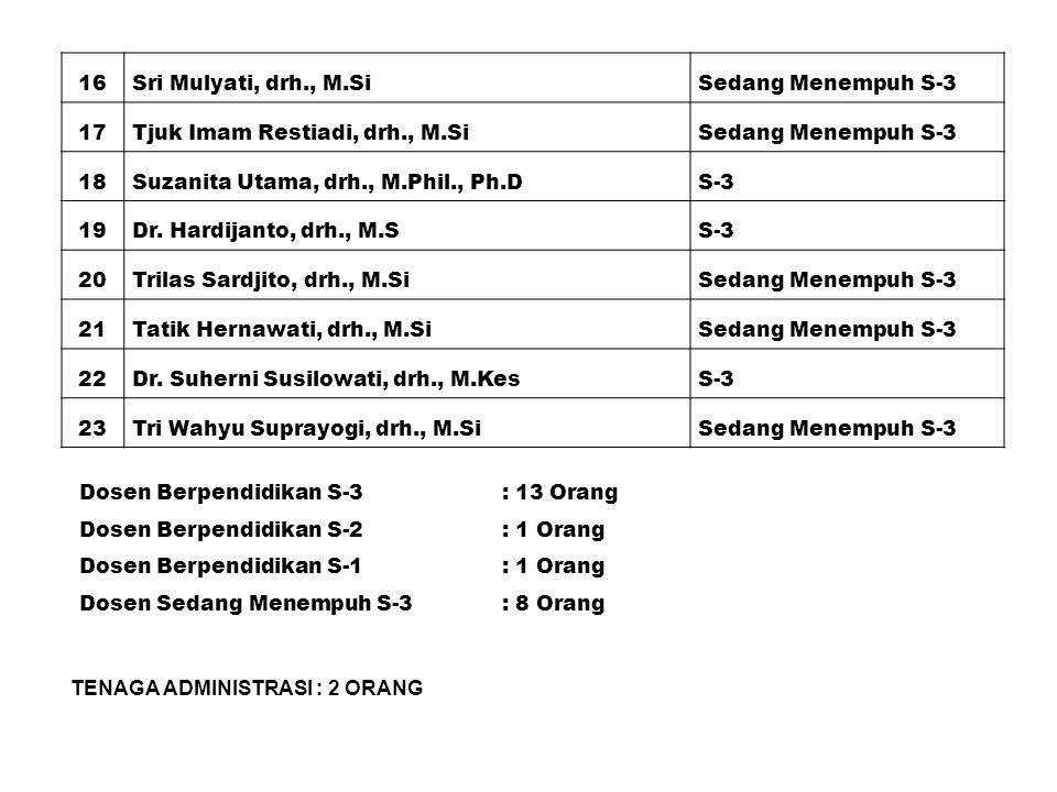 16Sri Mulyati, drh., M.SiSedang Menempuh S-3 17Tjuk Imam Restiadi, drh., M.SiSedang Menempuh S-3 18Suzanita Utama, drh., M.Phil., Ph.DS-3 19Dr. Hardij