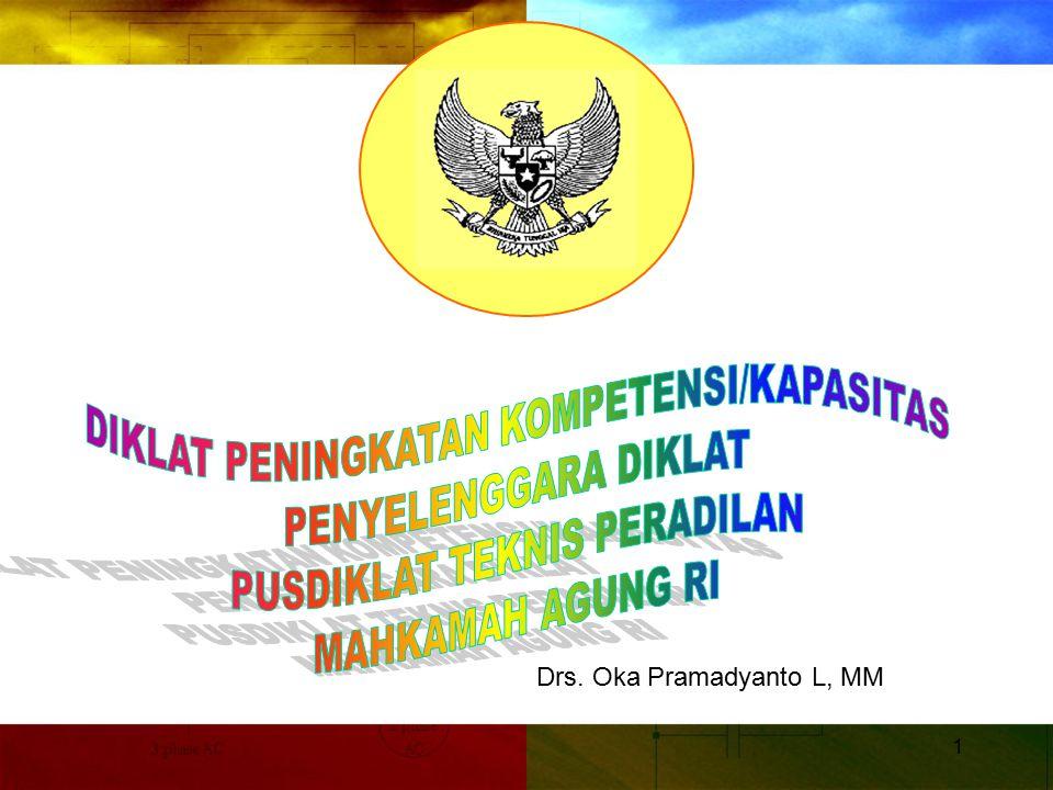 1 Drs. Oka Pramadyanto L, MM