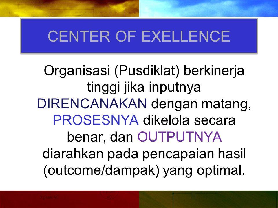 Center of Exellence Pengelola Diklat Yg Profesional MOT Penyelenggara Diklat Yg Profesional TOC Integritas, Adil, Profesional, Mandiri, Imparsial; Transparan dan Akuntabel, Kerja Keras dan Disiplin, Kerjasama, Dinamis dan Komitmen.