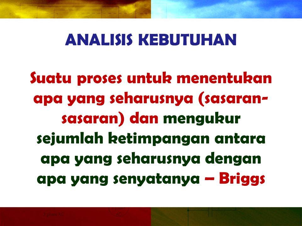 PENGERTIAN KEBUTUHAN Briggs: Ketimpangan antara yang seharusnya dengan apa yang senyatanya.
