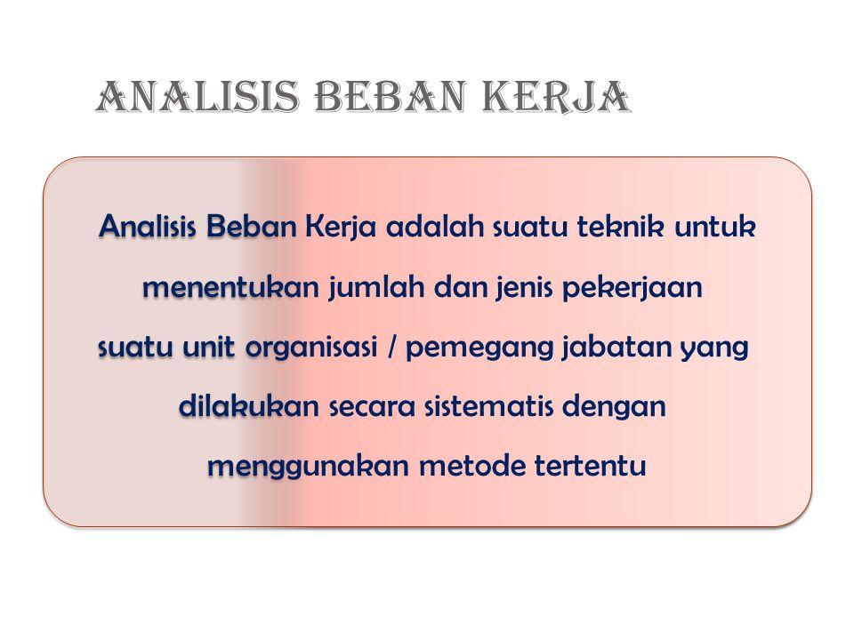 ANALISIS BEBAN KERJA Analisis Beban Kerja adalah suatu teknik untuk menentukan jumlah dan jenis pekerjaan suatu unit organisasi / pemegang jabatan yang dilakukan secara sistematis dengan menggunakan metode tertentu Analisis Beban Kerja adalah suatu teknik untuk menentukan jumlah dan jenis pekerjaan suatu unit organisasi / pemegang jabatan yang dilakukan secara sistematis dengan menggunakan metode tertentu