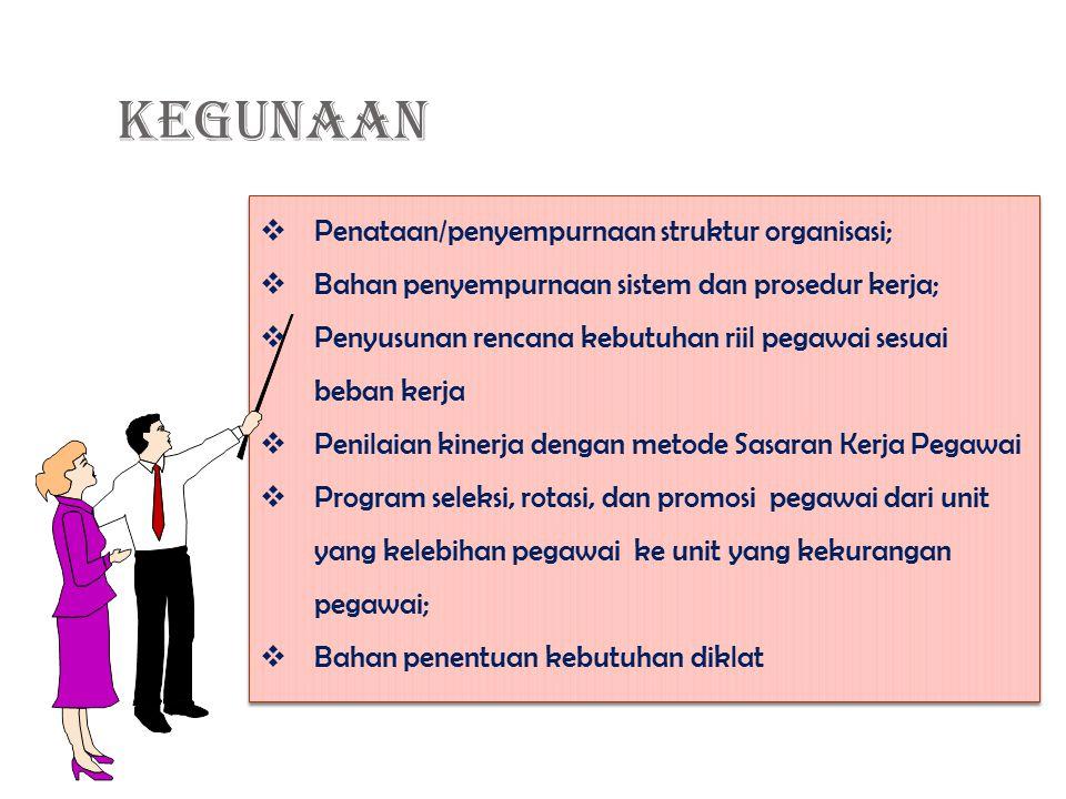 KEGUNAAN  Penataan/penyempurnaan struktur organisasi;  Bahan penyempurnaan sistem dan prosedur kerja;  Penyusunan rencana kebutuhan riil pegawai sesuai beban kerja  Penilaian kinerja dengan metode Sasaran Kerja Pegawai  Program seleksi, rotasi, dan promosi pegawai dari unit yang kelebihan pegawai ke unit yang kekurangan pegawai;  Bahan penentuan kebutuhan diklat  Penataan/penyempurnaan struktur organisasi;  Bahan penyempurnaan sistem dan prosedur kerja;  Penyusunan rencana kebutuhan riil pegawai sesuai beban kerja  Penilaian kinerja dengan metode Sasaran Kerja Pegawai  Program seleksi, rotasi, dan promosi pegawai dari unit yang kelebihan pegawai ke unit yang kekurangan pegawai;  Bahan penentuan kebutuhan diklat