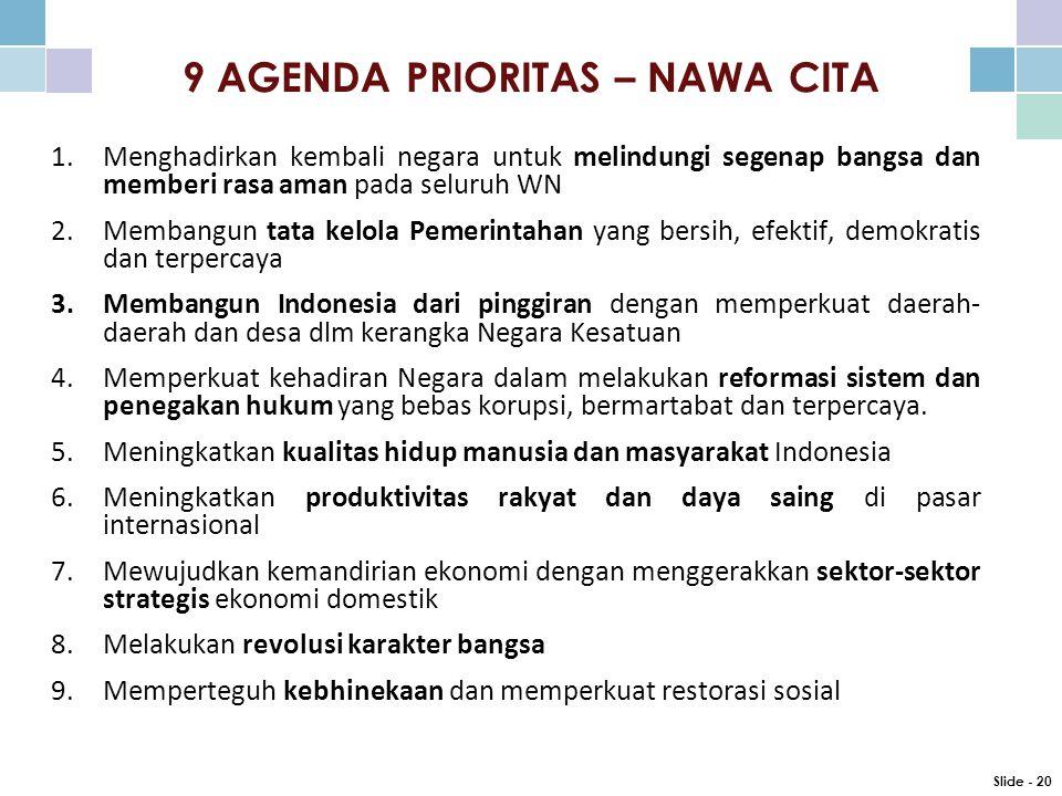 9 AGENDA PRIORITAS – NAWA CITA Slide - 20 1.Menghadirkan kembali negara untuk melindungi segenap bangsa dan memberi rasa aman pada seluruh WN 2.Membangun tata kelola Pemerintahan yang bersih, efektif, demokratis dan terpercaya 3.Membangun Indonesia dari pinggiran dengan memperkuat daerah- daerah dan desa dlm kerangka Negara Kesatuan 4.Memperkuat kehadiran Negara dalam melakukan reformasi sistem dan penegakan hukum yang bebas korupsi, bermartabat dan terpercaya.