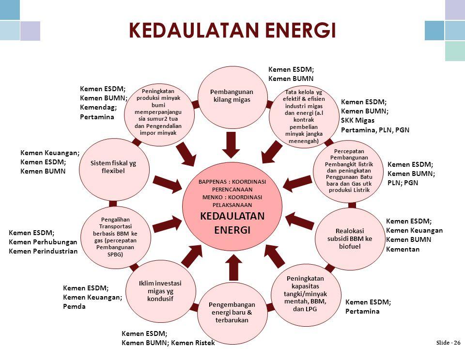 BAPPENAS : KOORDINASI PERENCANAAN MENKO : KOORDINASI PELAKSANAAN KEDAULATAN ENERGI Pembangunan kilang migas Tata kelola yg efektif & efisien industri migas dan energi (a.l kontrak pembelian minyak jangka menengah) Percepatan Pembangunan Pembangkit listrik dan peningkatan Penggunaan Batu bara dan Gas utk produksi Listrik Realokasi subsidi BBM ke biofuel Pengembangan energi baru & terbarukan Iklim investasi migas yg kondusif Pengalihan Transportasi berbasis BBM ke gas (percepatan Pembangunan SPBG) Sistem fiskal yg flexibel Peningkatan produksi minyak bumi memperpanjangu sia sumur2 tua dan Pengendalian impor minyak Kemen ESDM; Kemen Perhubungan Kemen Perindustrian Kemen ESDM; Kemen BUMN Kemen ESDM; Kemen BUMN; SKK Migas Pertamina, PLN, PGN Kemen ESDM; Kemen BUMN; PLN; PGN Kemen ESDM; Kemen Keuangan Kemen BUMN Kementan Kemen ESDM; Kemen BUMN; Kemen Ristek Kemen Keuangan; Kemen ESDM; Kemen BUMN Kemen ESDM; Kemen BUMN; Kemendag; Pertamina Kemen ESDM; Kemen Keuangan; Pemda Peningkatan kapasitas tangki/minyak mentah, BBM, dan LPG Kemen ESDM; Pertamina KEDAULATAN ENERGI Slide - 26