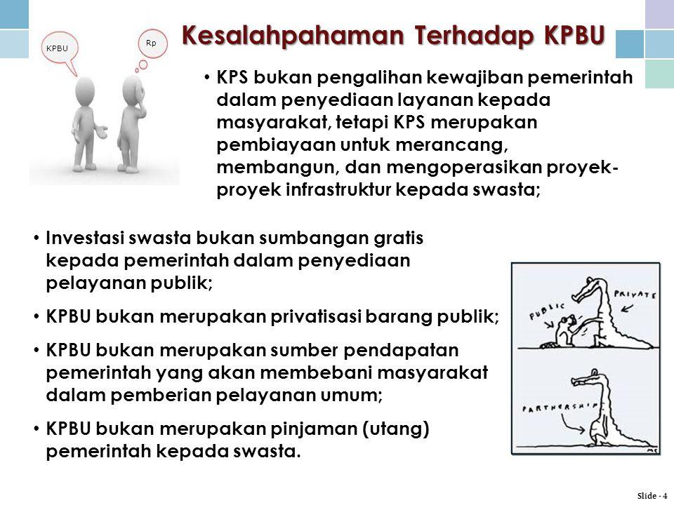 Simpul KPBU Slide - 15 Menteri/Kepala Lembaga/Kepala Daerah menunjuk unit kerja di lingkungan K/L/D sebagai Simpul KPBU Sebagai unit yang akan melaksanakan tugas berkaitan dengan KPBU dalam Kementerian/Lembaga/ Daerah tersebut.