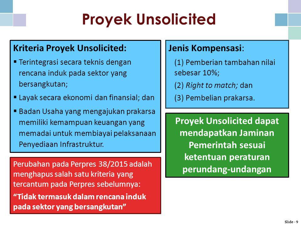 Proyek Unsolicited Jenis Kompensasi: (1) Pemberian tambahan nilai sebesar 10%; (2) Right to match; dan (3) Pembelian prakarsa.