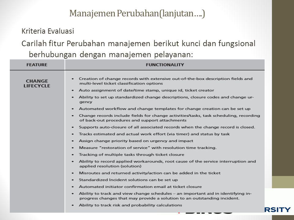 Manajemen Perubahan(lanjutan….) Kriteria Evaluasi Carilah fitur Perubahan manajemen berikut kunci dan fungsional berhubungan dengan manajemen pelayana