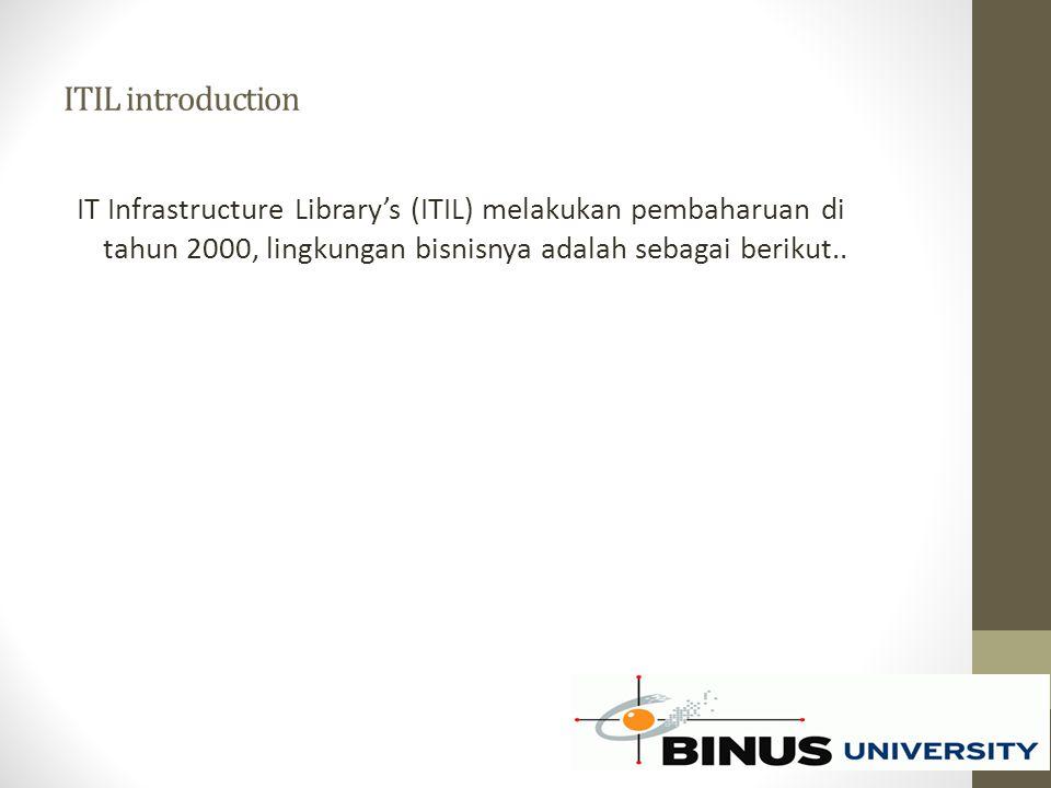 Referensi http://www.thinkhdi.com/~/media/HDISolutionCenter/Files/V endor%20Resources/Frontrange/ITIL_SuccessKit_NA.pdf http://itgov.cs.ui.ac.id/itgov/IT%20Infrastructure%20Library.p df http://itgov.cs.ui.ac.id/itgov/IT%20Infrastructure%20Library.p df www.binus.edu