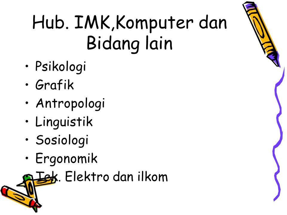 Hub.IMK,Komputer dan Bidang lain Psikologi Grafik Antropologi Linguistik Sosiologi Ergonomik Tek.