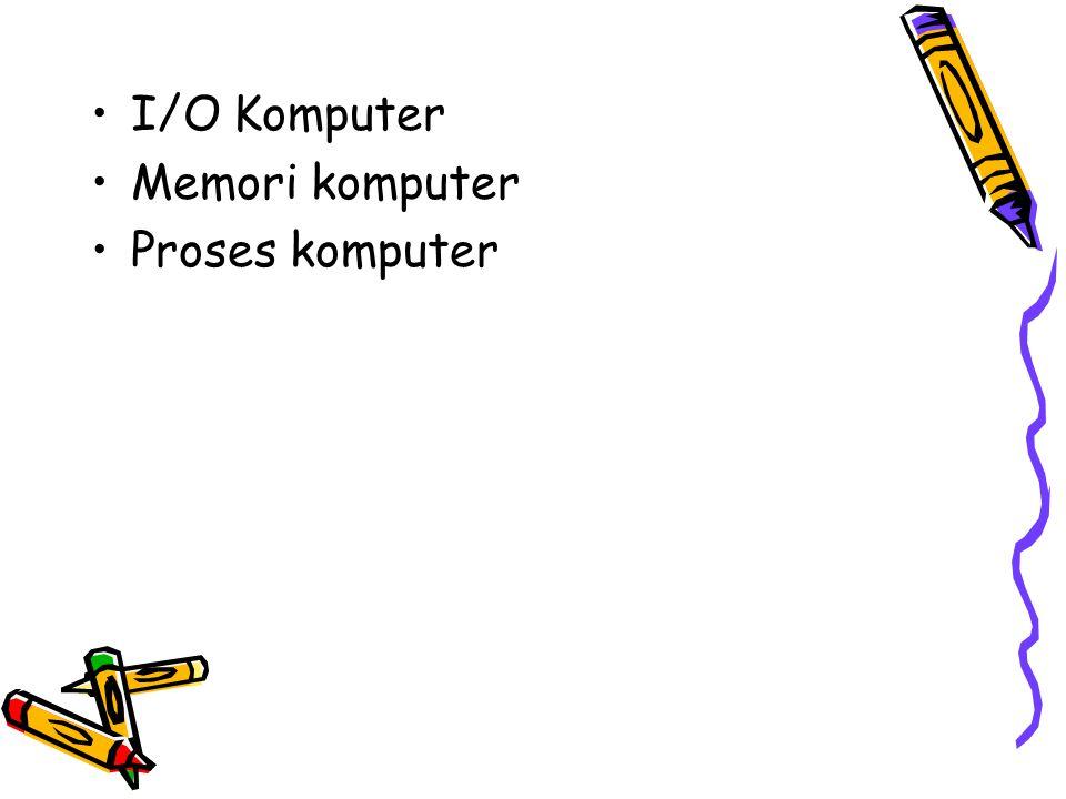 I/O Komputer Memori komputer Proses komputer