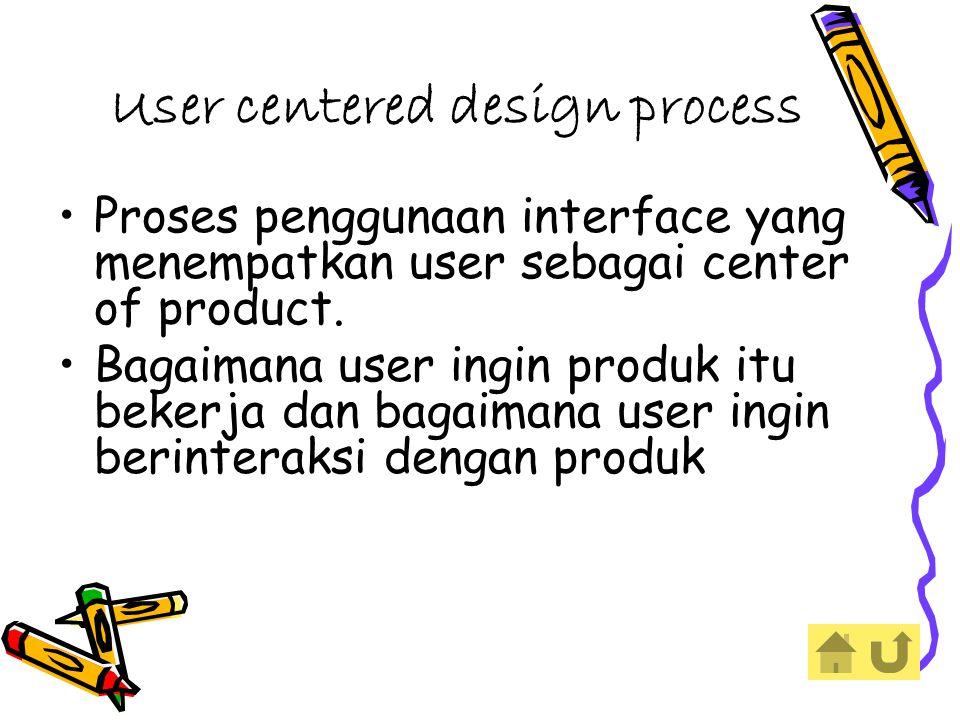 User centered design process Proses penggunaan interface yang menempatkan user sebagai center of product.