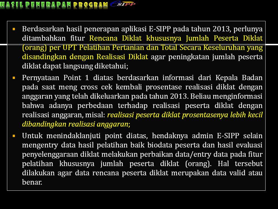  Berdasarkan hasil penerapan aplikasi E-SIPP pada tahun 2013, perlunya ditambahkan fitur Rencana Diklat khususnya Jumlah Peserta Diklat (orang) per U