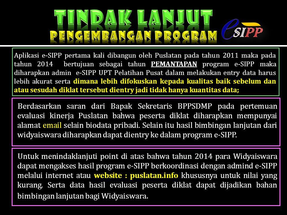 Berdasarkan saran dari Bapak Sekretaris BPPSDMP pada pertemuan evaluasi kinerja Puslatan bahwa peserta diklat diharapkan mempunyai alamat email selain
