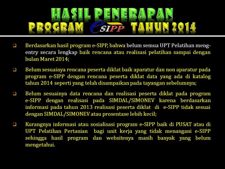  Berdasarkan hasil program e-SIPP, bahwa belum semua UPT Pelatihan meng- entry secara lengkap baik rencana atau realisasi pelatihan sampai dengan bul