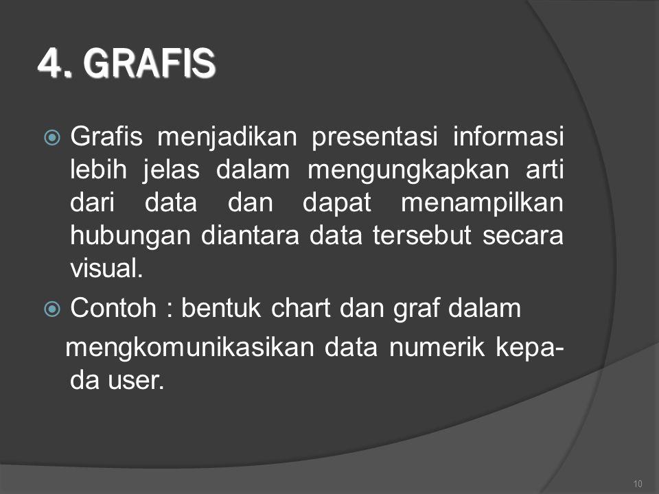 4. GRAFIS  Grafis menjadikan presentasi informasi lebih jelas dalam mengungkapkan arti dari data dan dapat menampilkan hubungan diantara data tersebu