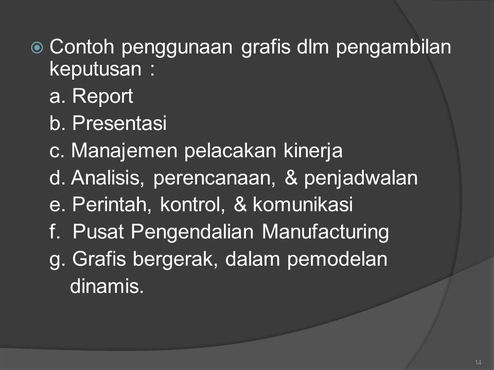  Contoh penggunaan grafis dlm pengambilan keputusan : a. Report b. Presentasi c. Manajemen pelacakan kinerja d. Analisis, perencanaan, & penjadwalan