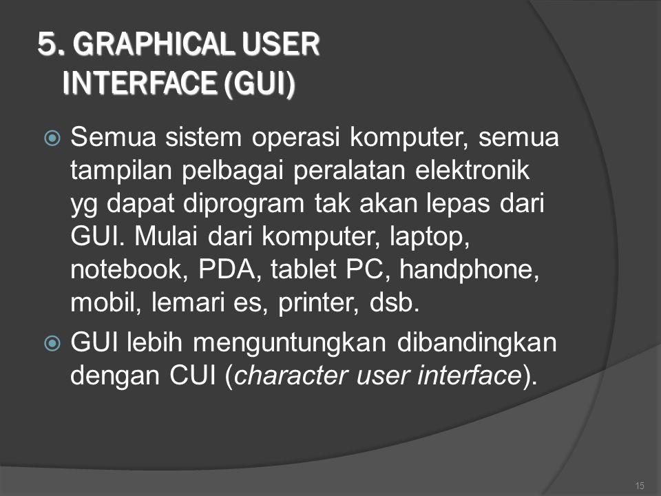 5. GRAPHICAL USER INTERFACE (GUI)  Semua sistem operasi komputer, semua tampilan pelbagai peralatan elektronik yg dapat diprogram tak akan lepas dari