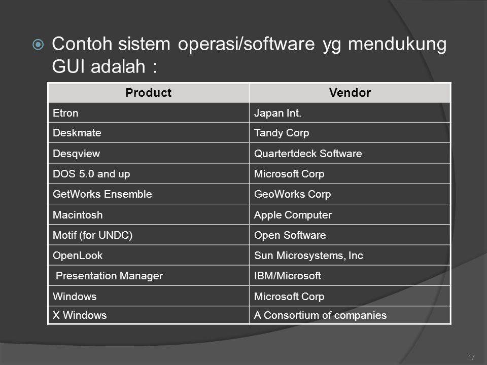  Contoh sistem operasi/software yg mendukung GUI adalah : ProductVendor EtronJapan Int. DeskmateTandy Corp DesqviewQuartertdeck Software DOS 5.0 and