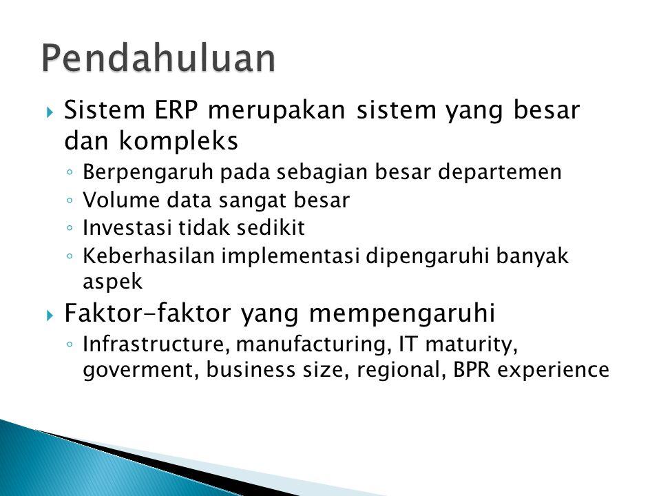  Sistem ERP merupakan sistem yang besar dan kompleks ◦ Berpengaruh pada sebagian besar departemen ◦ Volume data sangat besar ◦ Investasi tidak sediki