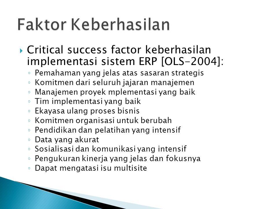  Critical success factor keberhasilan implementasi sistem ERP [OLS-2004]: ◦ Pemahaman yang jelas atas sasaran strategis ◦ Komitmen dari seluruh jajar