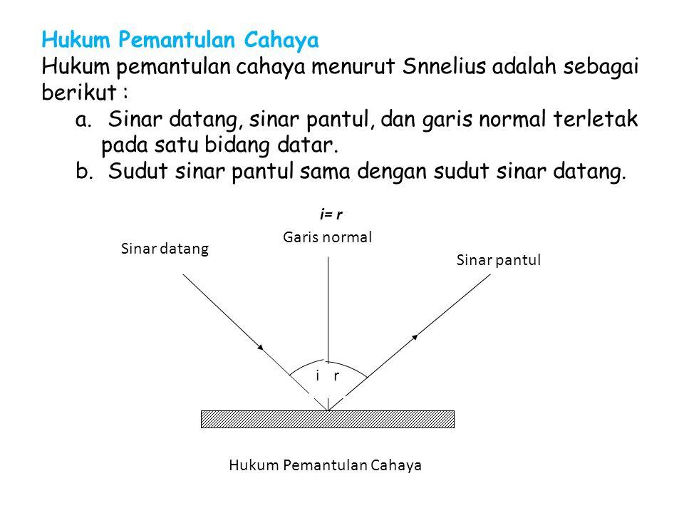 Hukum Pemantulan Cahaya Hukum pemantulan cahaya menurut Snnelius adalah sebagai berikut : a. Sinar datang, sinar pantul, dan garis normal terletak pad