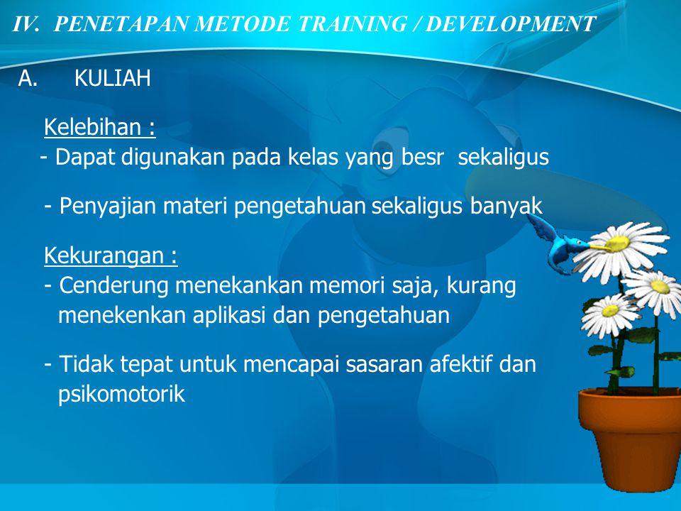 IV. PENETAPAN METODE TRAINING / DEVELOPMENT A. KULIAH Kelebihan : - Dapat digunakan pada kelas yang besr sekaligus - Penyajian materi pengetahuan seka