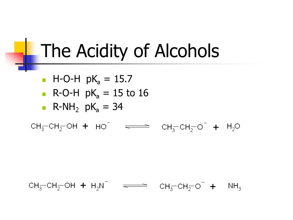 The Acidity of Alcohols H-O-H pK a = 15.7 R-O-H pK a = 15 to 16 R-NH 2 pK a = 34