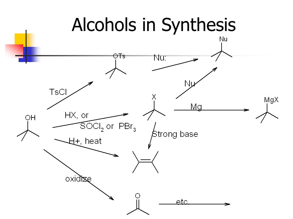 Alcohols in Synthesis