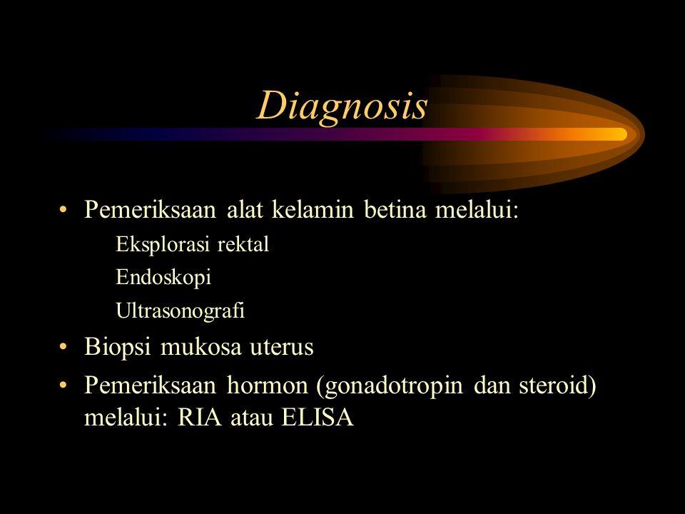 Faktor faktor Penyebab Kawin Berulang Kegagalan fertilisasi Kelainan anatomi saluran reproduksi Kelainan ovulasi Sel telur yang abnormal Sel mani yang