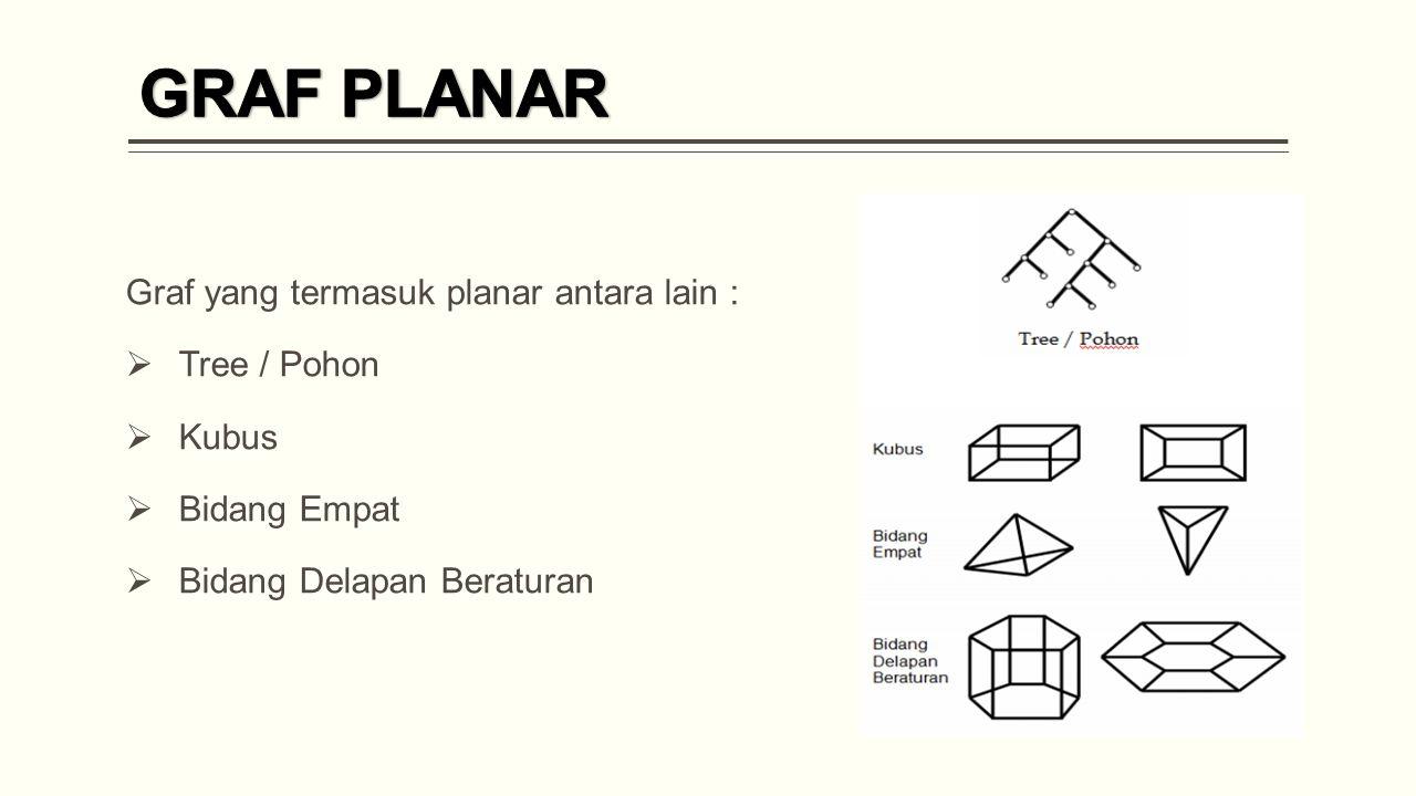 Graf yang termasuk planar antara lain :  Tree / Pohon  Kubus  Bidang Empat  Bidang Delapan Beraturan