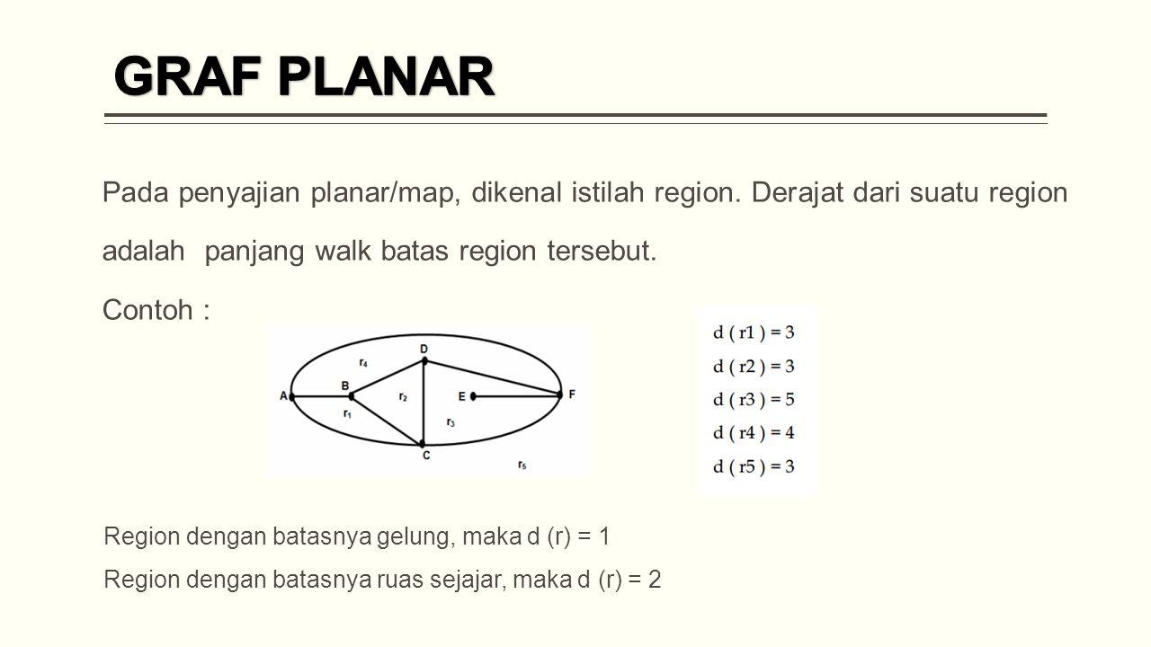 Pada penyajian planar/map, dikenal istilah region.