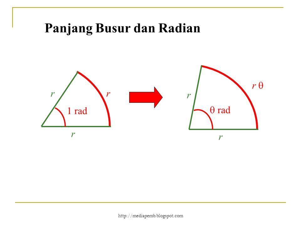 http://mediapemb.blogspot.com r r r 1 rad Panjang Busur dan Radian r  r r  rad