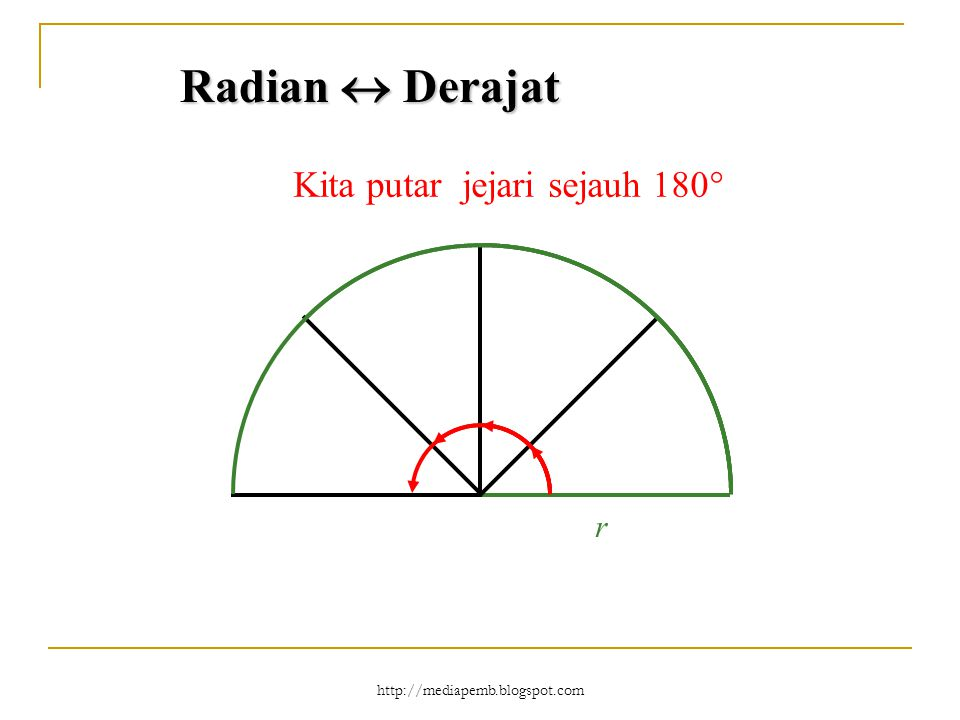 http://mediapemb.blogspot.com r rad Ingat: panjang setengah lingkaran = π r  Jadi  rad = 180 