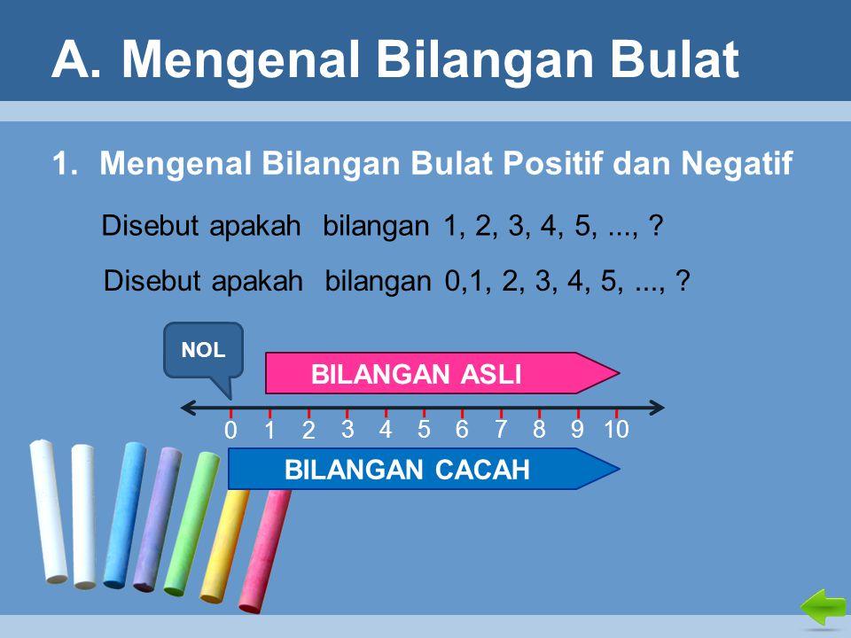 A.Mengenal Bilangan Bulat 1.Mengenal Bilangan Bulat Positif dan Negatif 01 2 34567 8910 NOL Disebut apakah bilangan 1, 2, 3, 4, 5,..., .