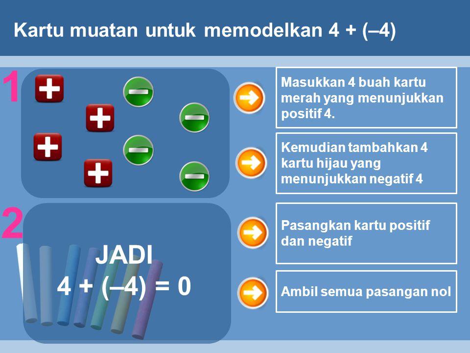 Kartu muatan untuk memodelkan 4 + (–4) Masukkan 4 buah kartu merah yang menunjukkan positif 4.