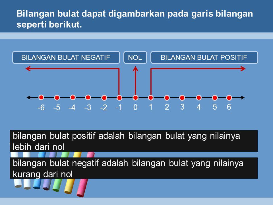 Bilangan bulat dapat digambarkan pada garis bilangan seperti berikut.