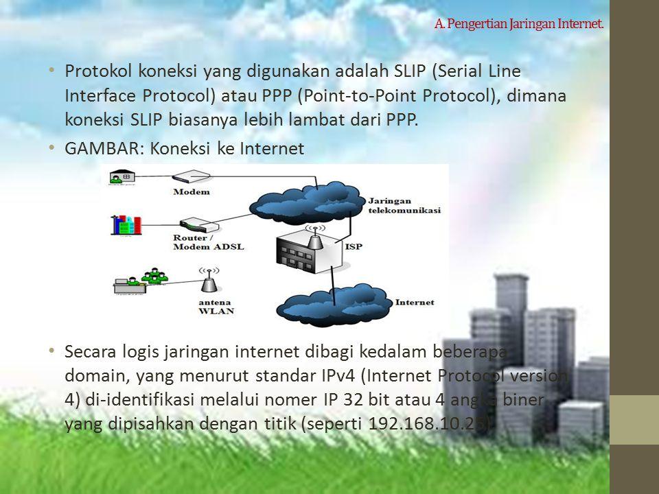 B.Sejarah Perkembangan Internet 3.