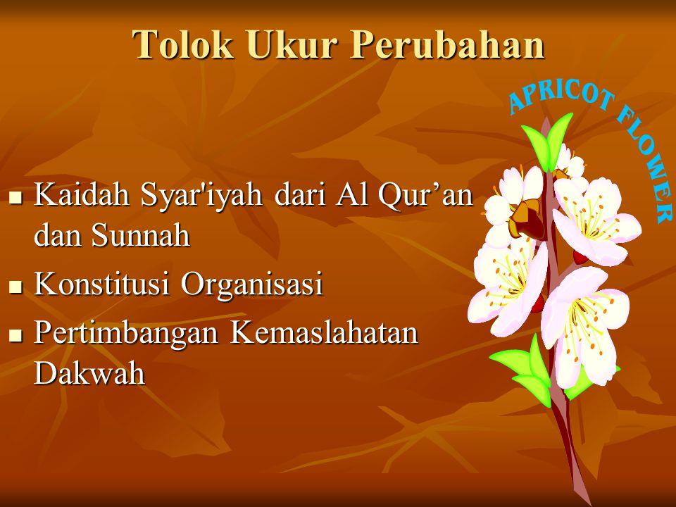 Tolok Ukur Perubahan Kaidah Syar'iyah dari Al Qur'an dan Sunnah Kaidah Syar'iyah dari Al Qur'an dan Sunnah Konstitusi Organisasi Konstitusi Organisasi
