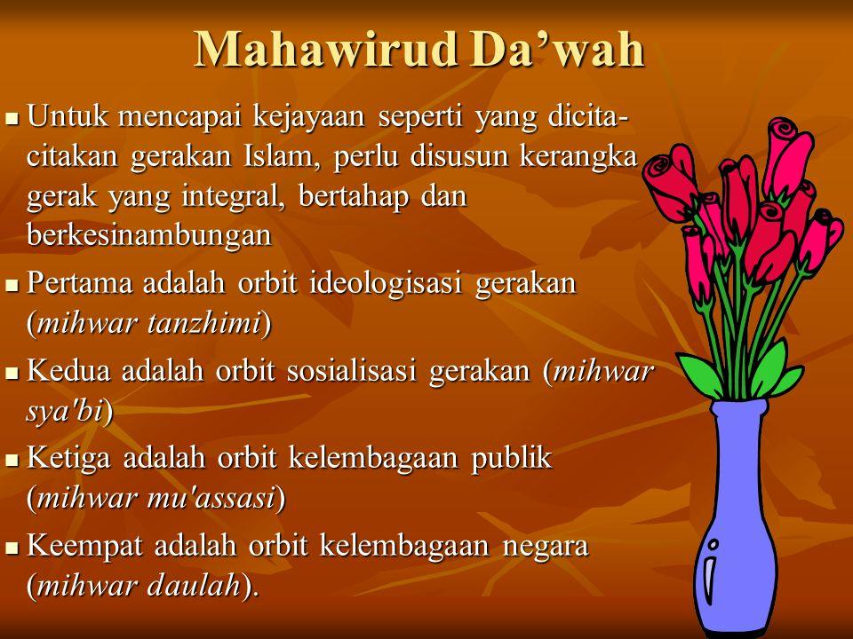 Mahawirud Da'wah Untuk mencapai kejayaan seperti yang dicita- citakan gerakan Islam, perlu disusun kerangka gerak yang integral, bertahap dan berkesin