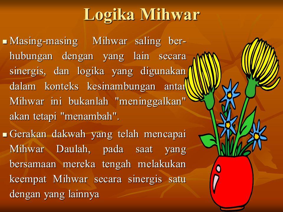 Logika Mihwar Masing-masing Mihwar saling ber- hubungan dengan yang lain secara sinergis, dan logika yang digunakan dalam konteks kesinambungan antar