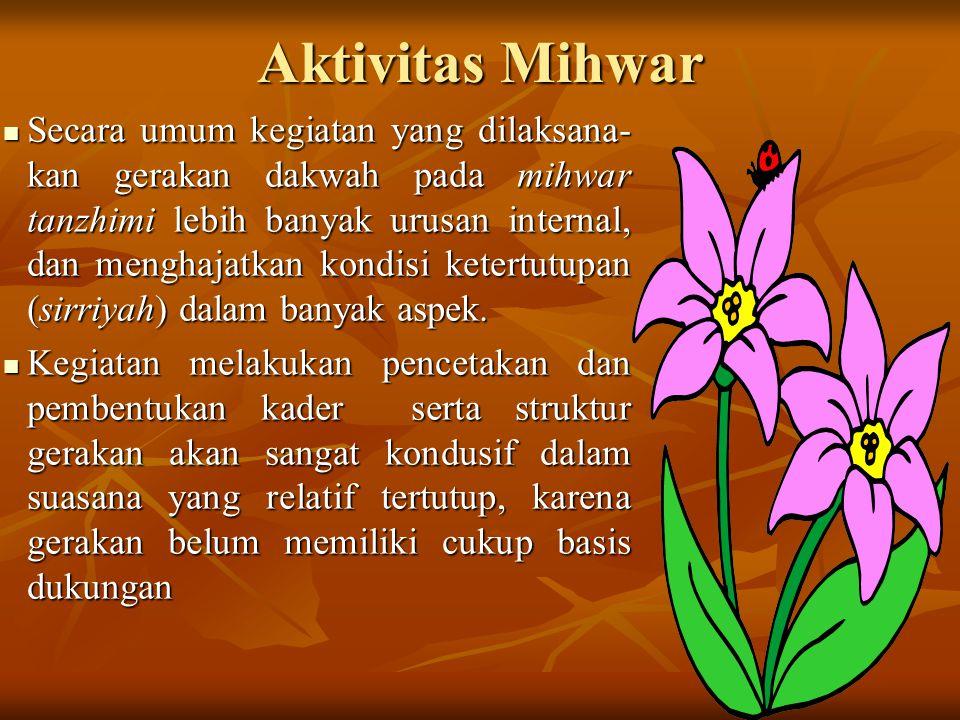 Aktivitas Mihwar Secara umum kegiatan yang dilaksana- kan gerakan dakwah pada mihwar tanzhimi lebih banyak urusan internal, dan menghajatkan kondisi k
