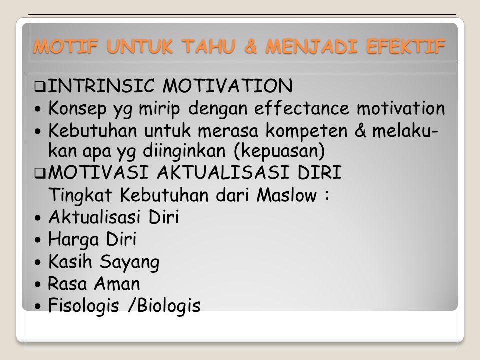 MOTIF UNTUK TAHU & MENJADI EFEKTIF  INTRINSIC MOTIVATION Konsep yg mirip dengan effectance motivation Kebutuhan untuk merasa kompeten & melaku- kan a