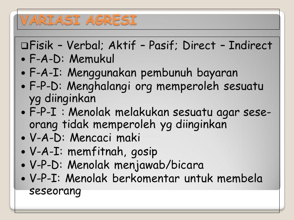 VARIASI AGRESI  Fisik – Verbal; Aktif – Pasif; Direct – Indirect F-A-D: Memukul F-A-I: Menggunakan pembunuh bayaran F-P-D: Menghalangi org memperoleh